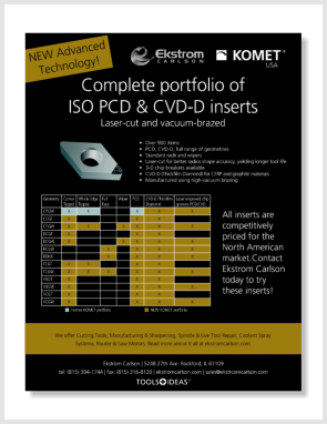 iso-pcd-cvd-d-inserts